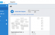 Create class diagram  for free and store it privately and collaborate with multiple users