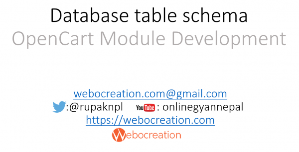 webocreation Things to consider while creating database Model Data OpenCart Guide