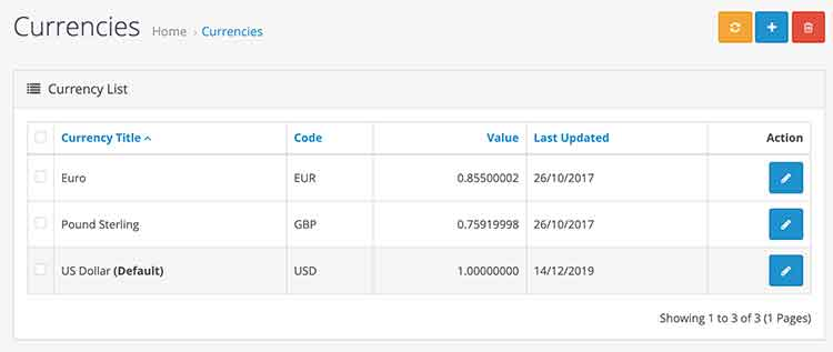 Default currencies in Opencart