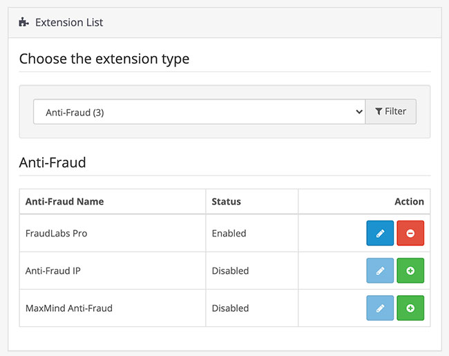 Anti-fraud opencart extension for free